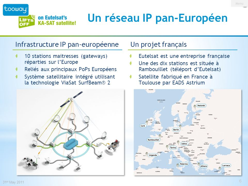 Un réseau IP pan-Européen