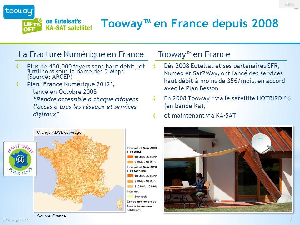 Tooway™ en France depuis 2008