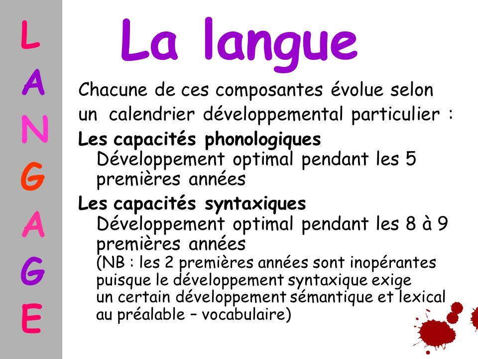 La langue L A N G E Chacune de ces composantes évolue selon