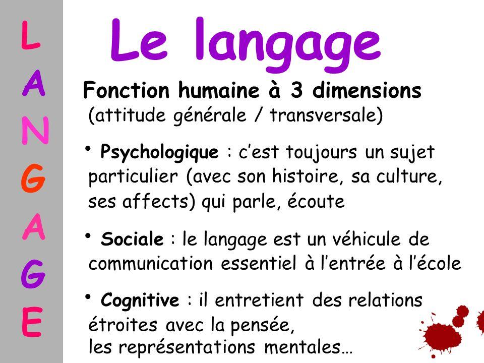 L A. N. G. E. Le langage. Fonction humaine à 3 dimensions (attitude générale / transversale)