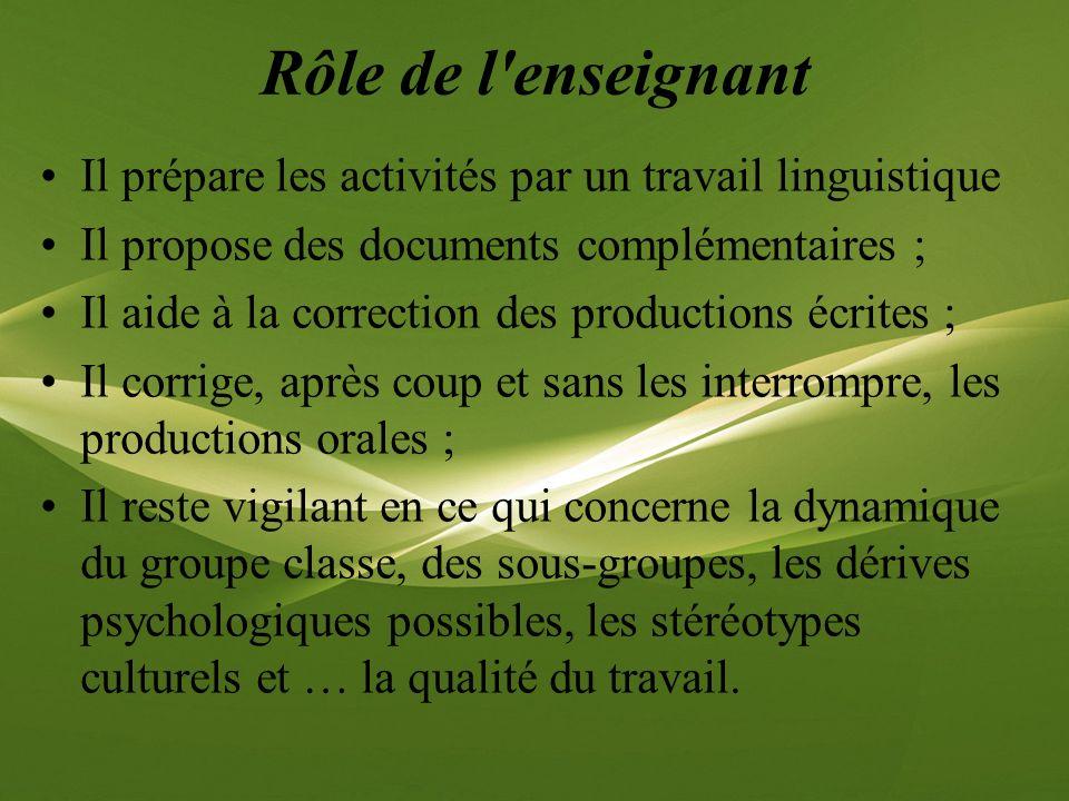Rôle de l enseignantIl prépare les activités par un travail linguistique. Il propose des documents complémentaires ;