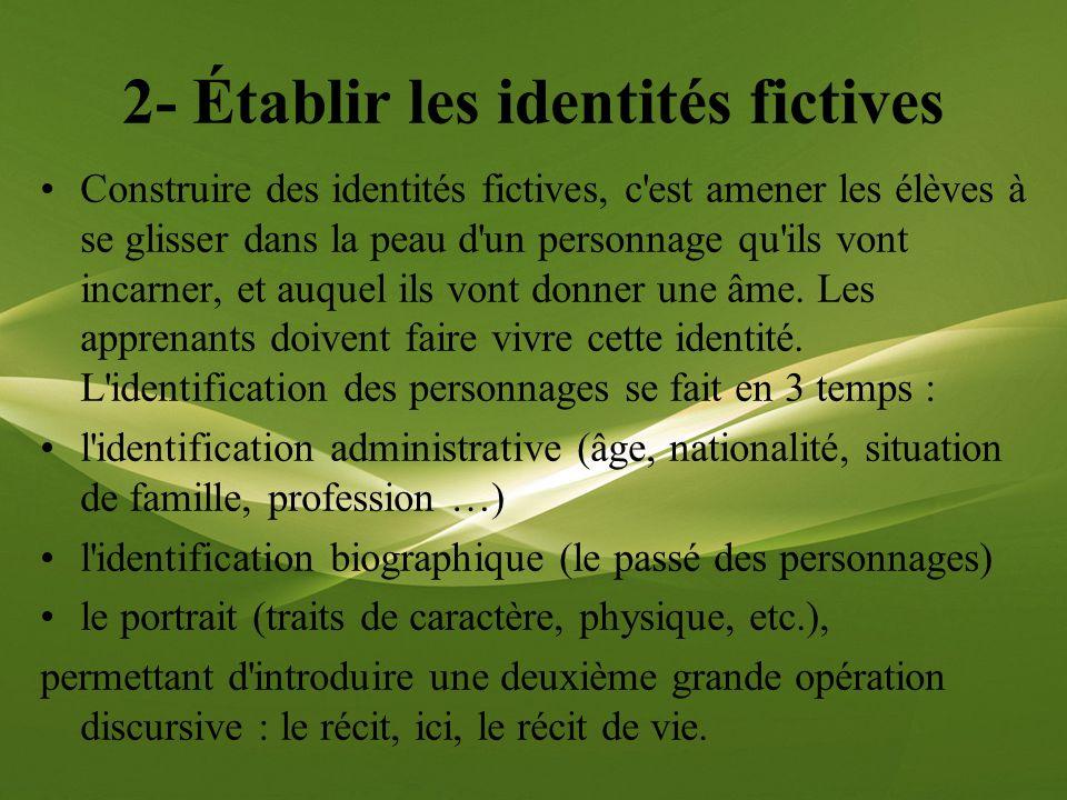 2- Établir les identités fictives
