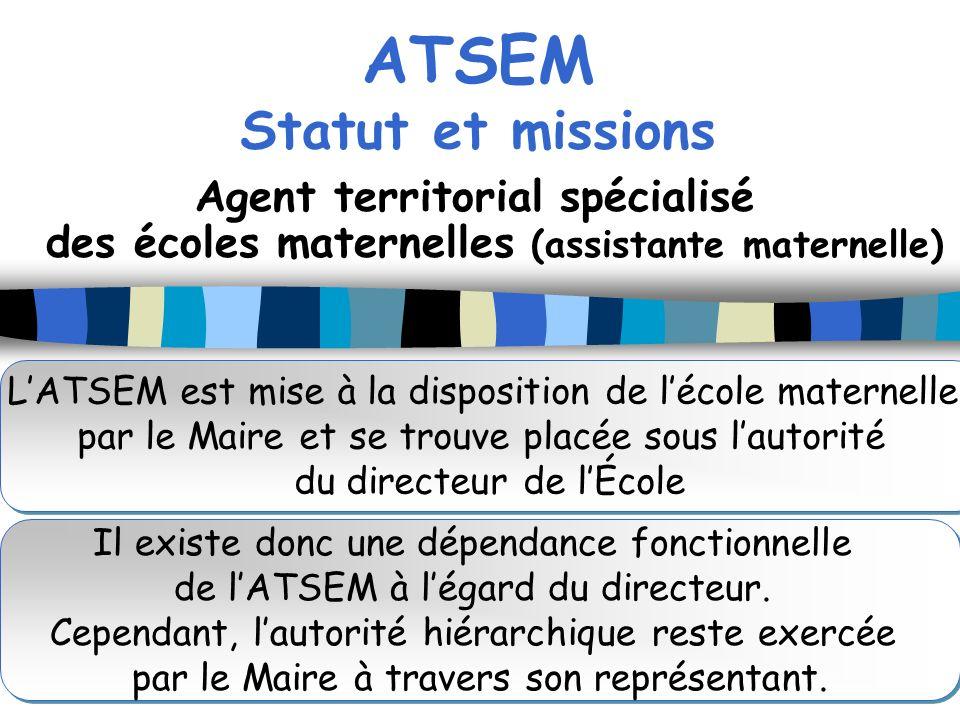 ATSEM Statut et missions