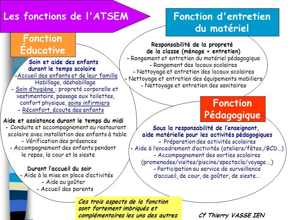 Les fonctions de l ATSEM Fonction d entretien du matériel