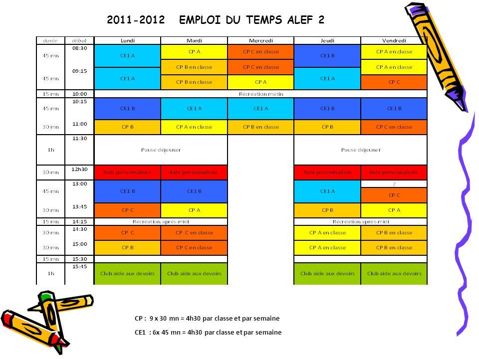 2011-2012 EMPLOI DU TEMPS ALEF 2 CP : 9 x 30 mn = 4h30 par classe et par semaine.