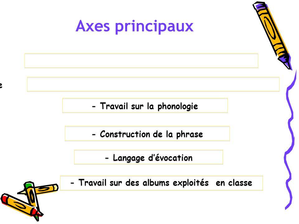 Axes principaux- Apprentissage et consolidation du vocabulaire scolaire. - Enrichissement et consolidation du vocabulaire thématique.