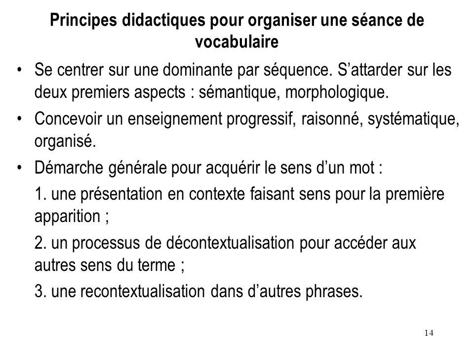 Principes didactiques pour organiser une séance de vocabulaire