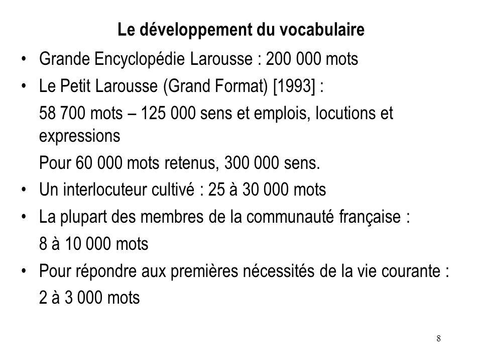 Le développement du vocabulaire