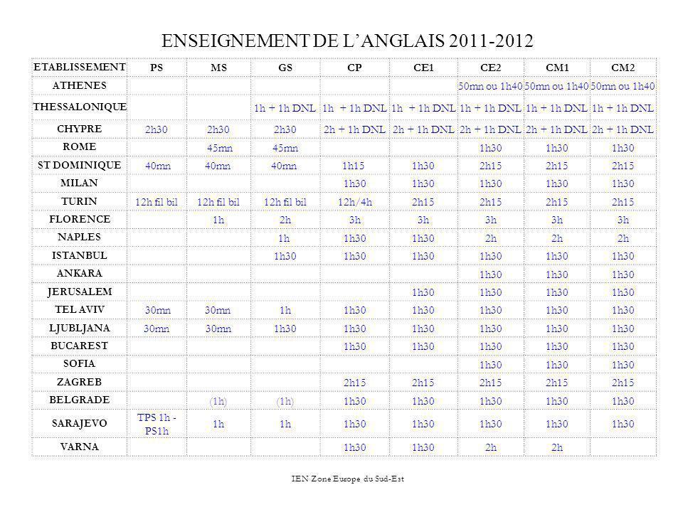 ENSEIGNEMENT DE L'ANGLAIS 2011-2012