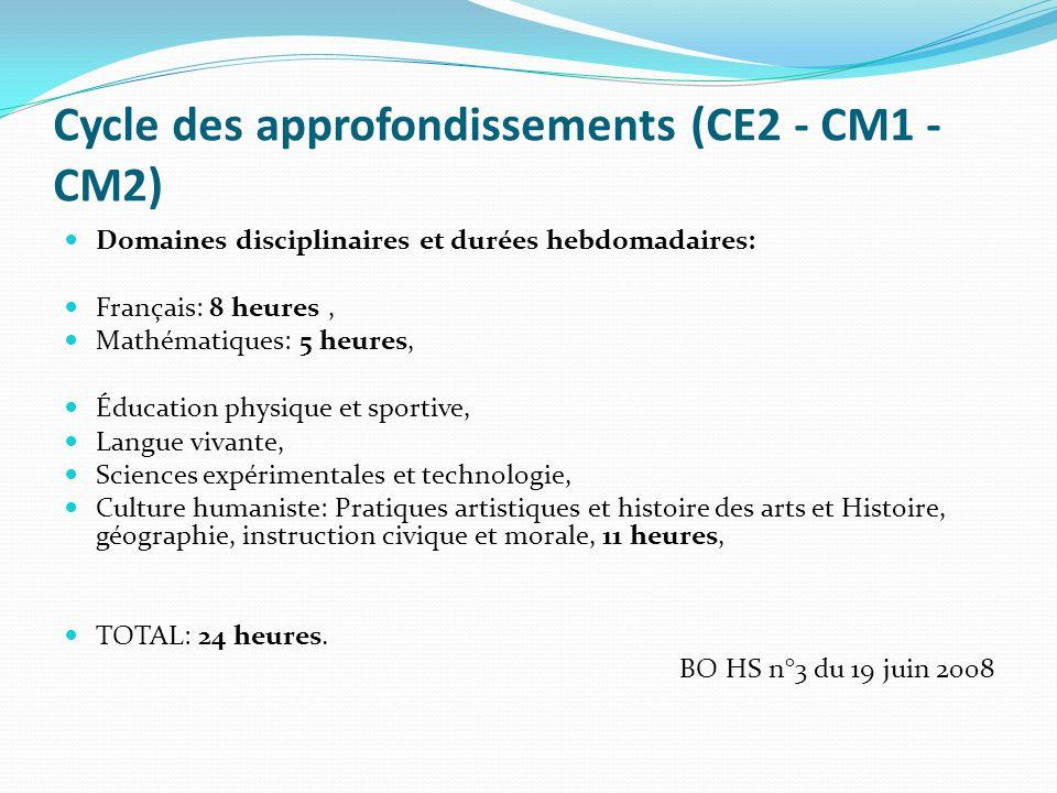 Cycle des approfondissements (CE2 - CM1 - CM2)