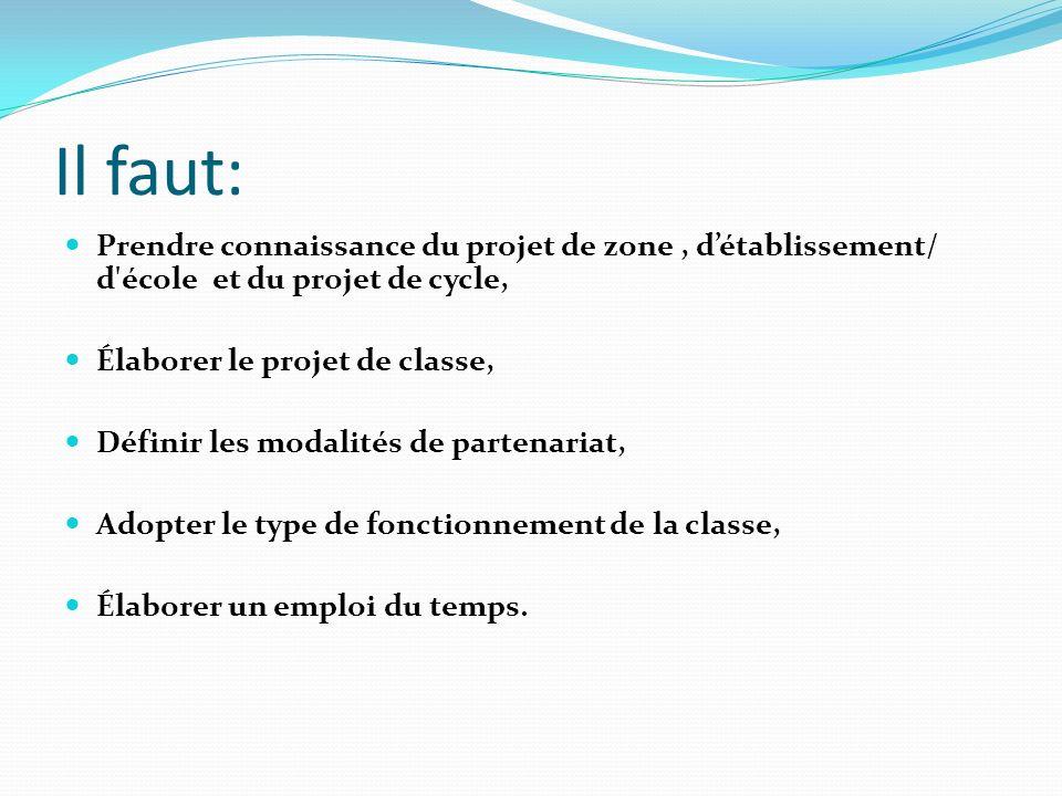 Il faut:Prendre connaissance du projet de zone , d'établissement/ d école et du projet de cycle, Élaborer le projet de classe,