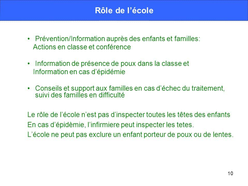 Prévention/Information auprès des enfants et familles:
