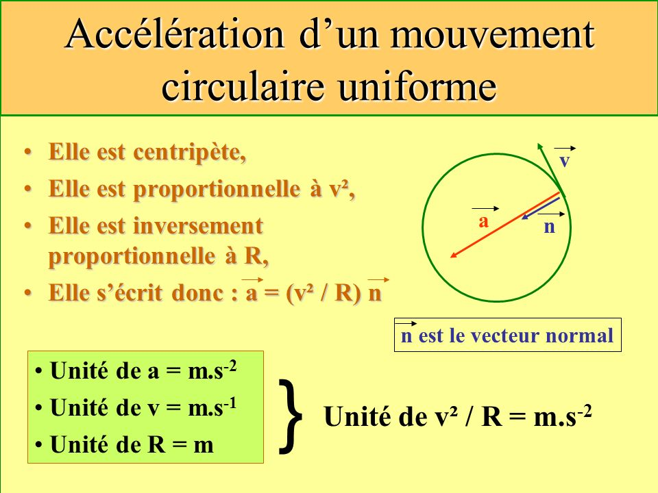 Accélération d'un mouvement circulaire uniforme