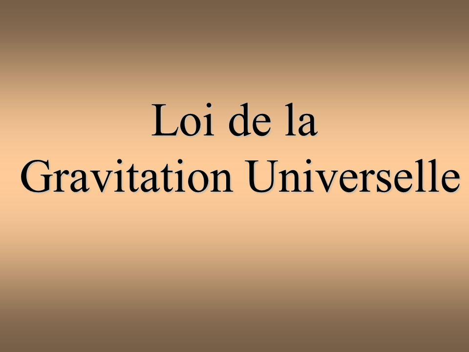 Loi de la Gravitation Universelle