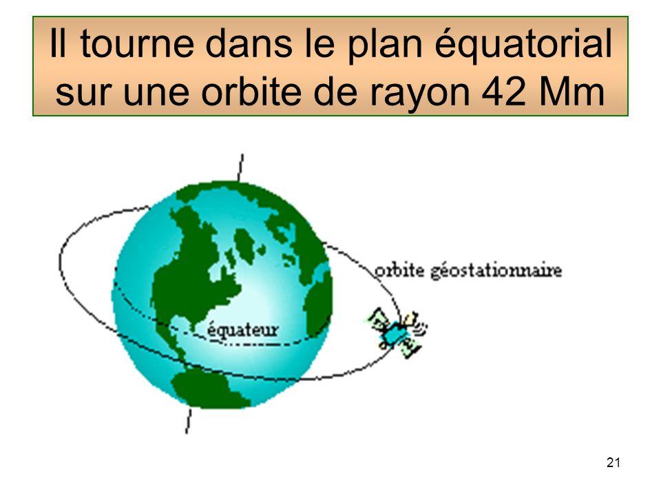 Il tourne dans le plan équatorial sur une orbite de rayon 42 Mm
