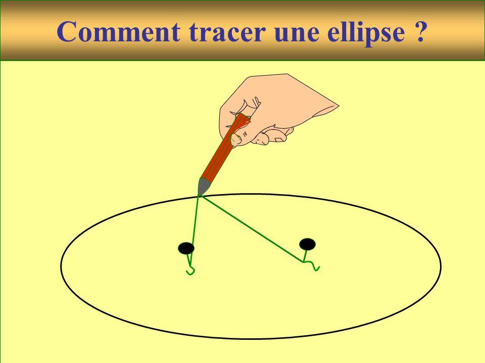 Comment tracer une ellipse