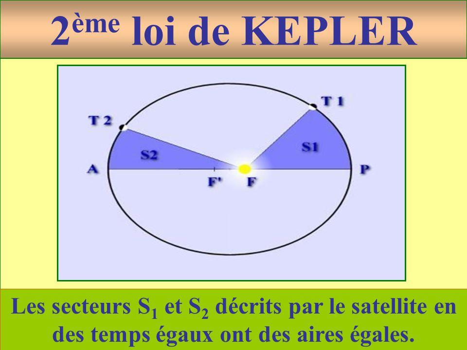 2ème loi de KEPLER Les secteurs S1 et S2 décrits par le satellite en des temps égaux ont des aires égales.