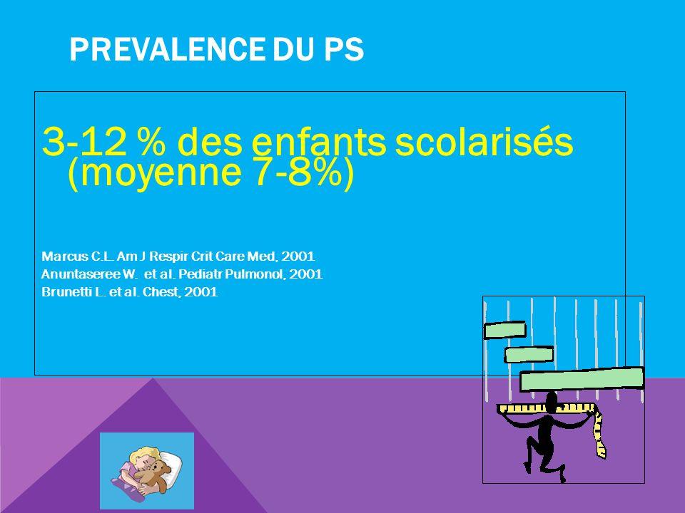 3-12 % des enfants scolarisés (moyenne 7-8%)