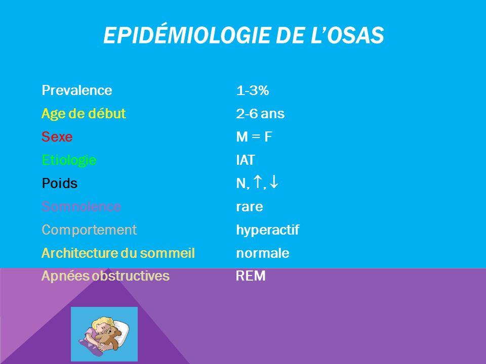 Epidémiologie de l'OSAS