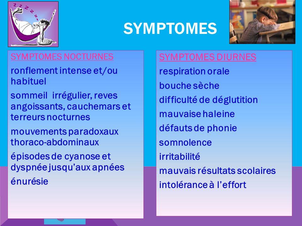 SYMPTOMES ronflement intense et/ou habituel