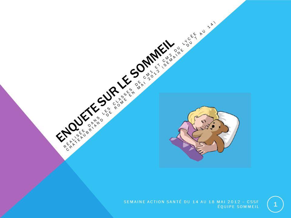 Enquete sur le sommeil Réalisée dans les classes de CM1 et CM2 du lycée chateaubriand de rome en Mai 2012 (semaine du 7 au 14)