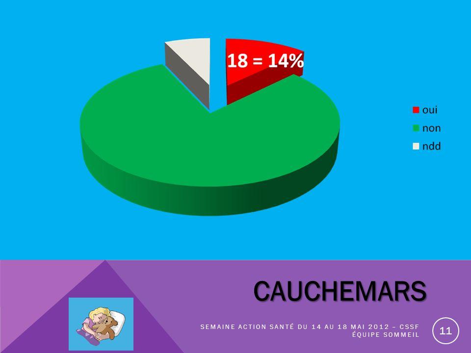 CAUCHEMARS Semaine action santé du 14 au 18 Mai 2012 – CSSF équipe sommeil