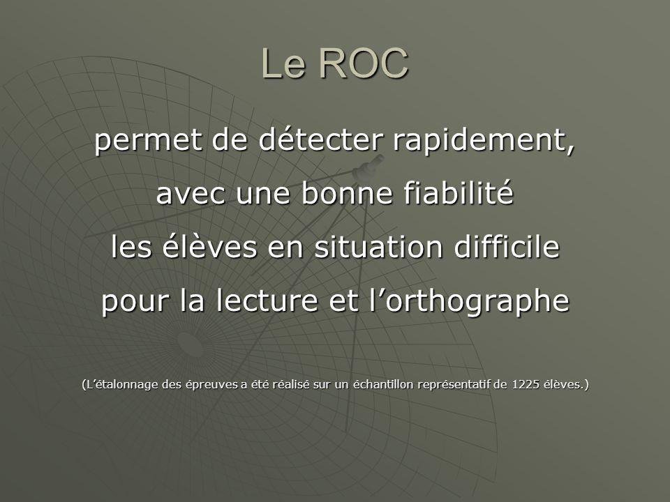 Le ROC permet de détecter rapidement, avec une bonne fiabilité