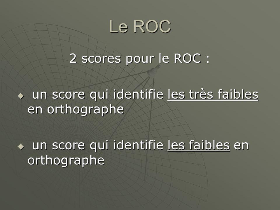 Le ROC 2 scores pour le ROC :