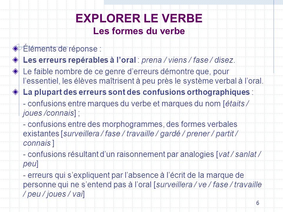 EXPLORER LE VERBE Les formes du verbe