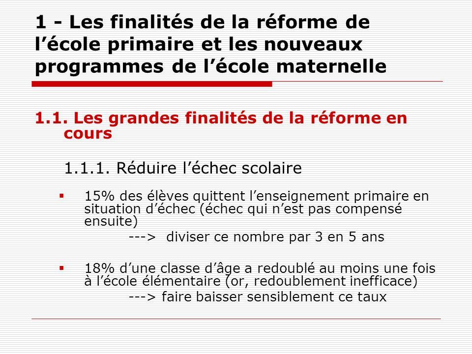 1 - Les finalités de la réforme de l'école primaire et les nouveaux programmes de l'école maternelle