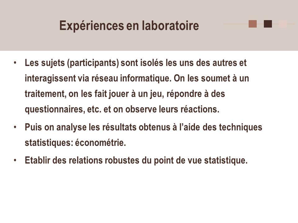 Expériences en laboratoire
