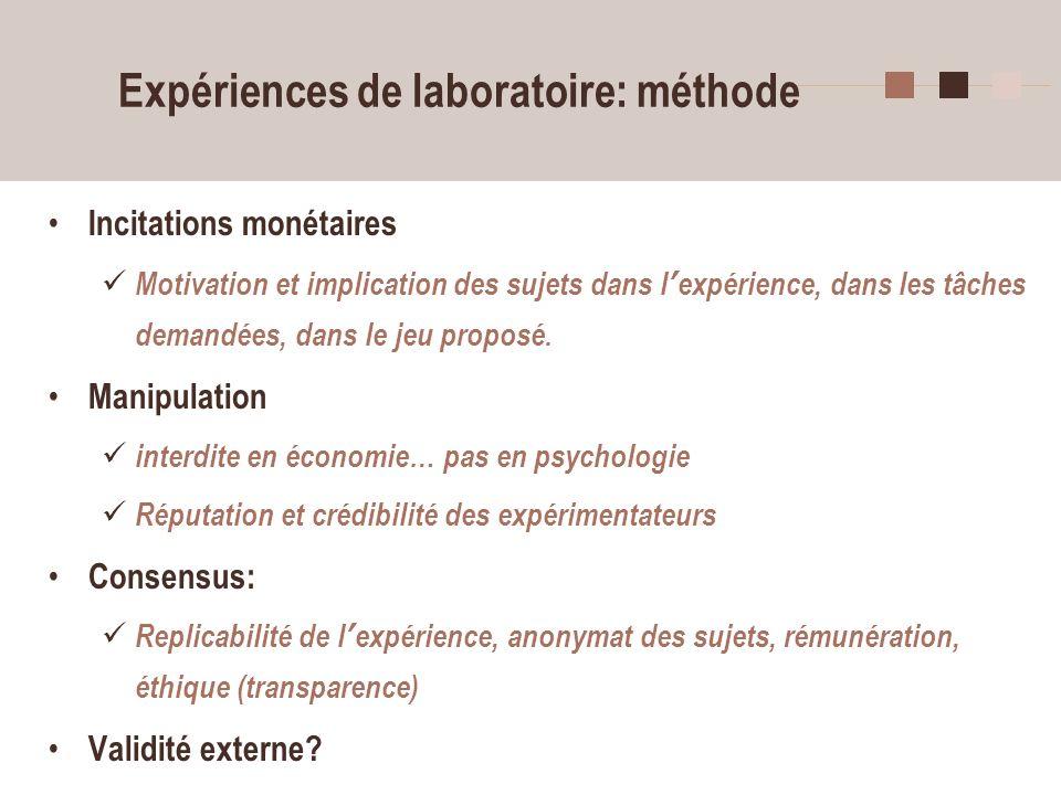 Expériences de laboratoire: méthode