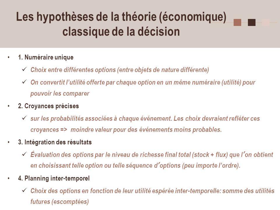 Les hypothèses de la théorie (économique) classique de la décision