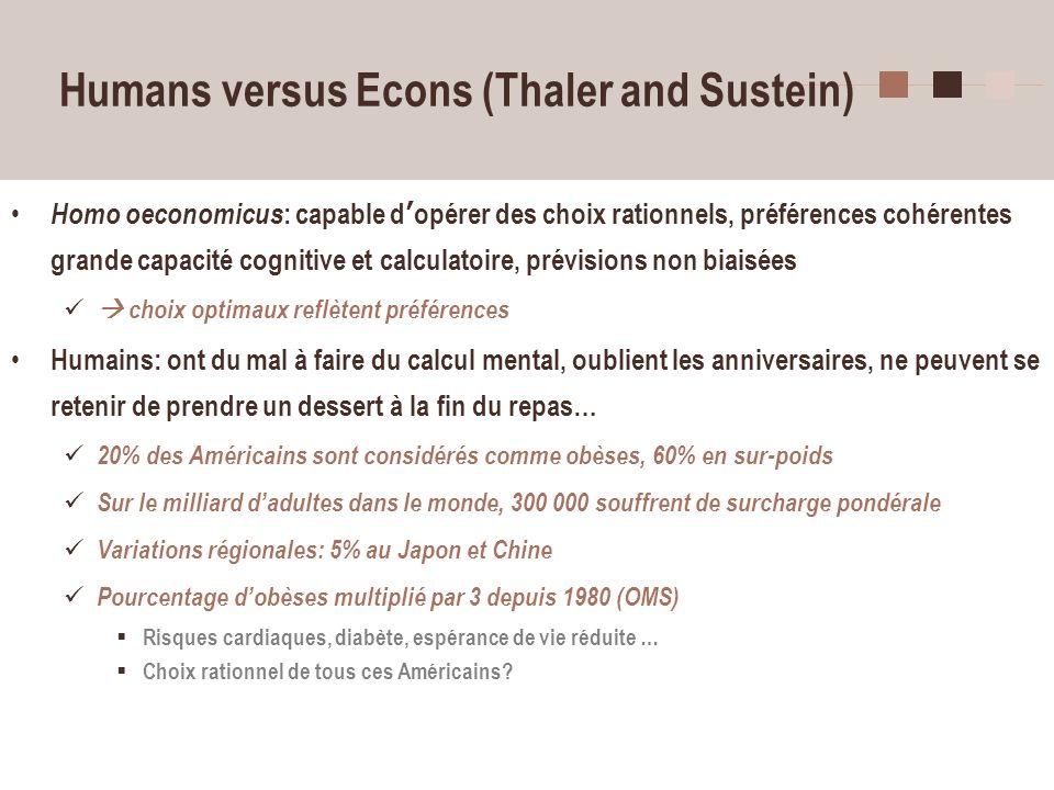 Humans versus Econs (Thaler and Sustein)