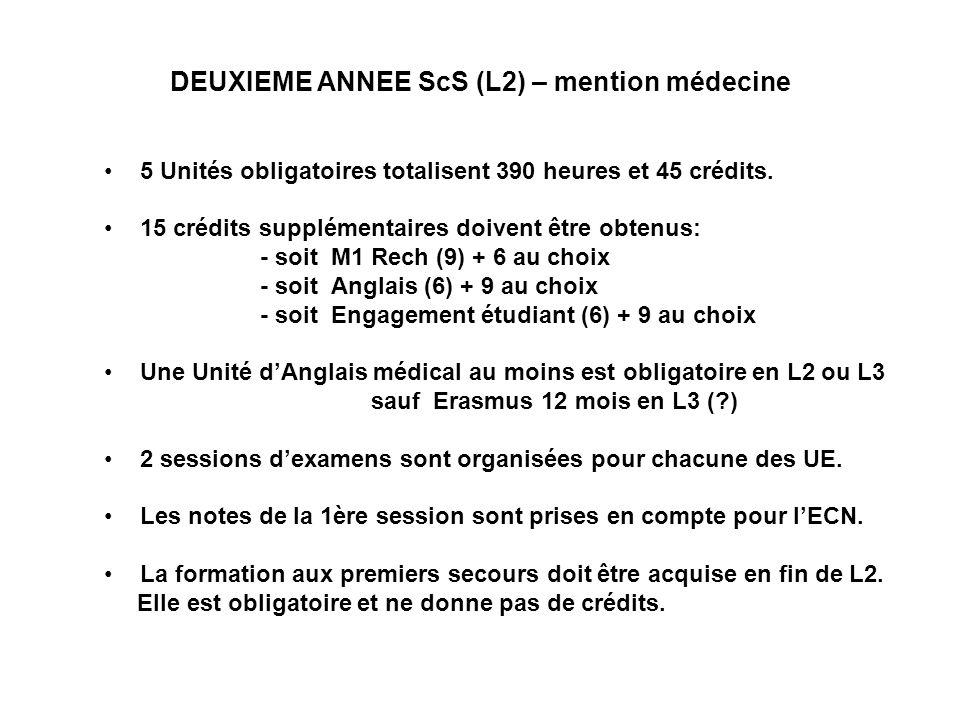 DEUXIEME ANNEE ScS (L2) – mention médecine