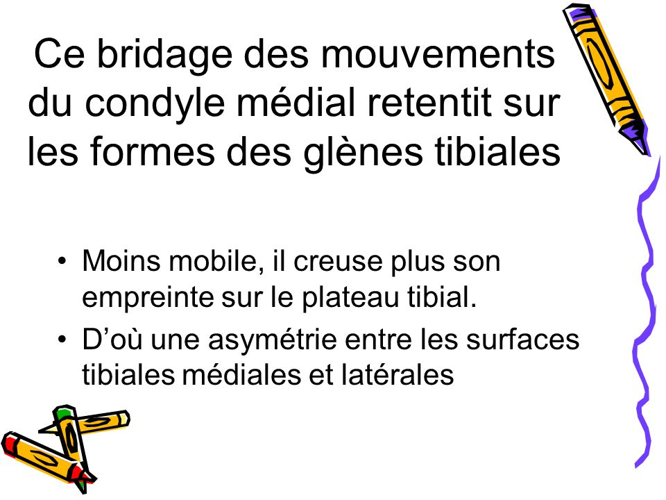 Ce bridage des mouvements du condyle médial retentit sur les formes des glènes tibiales