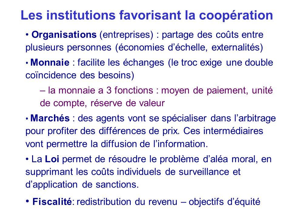 Les institutions favorisant la coopération