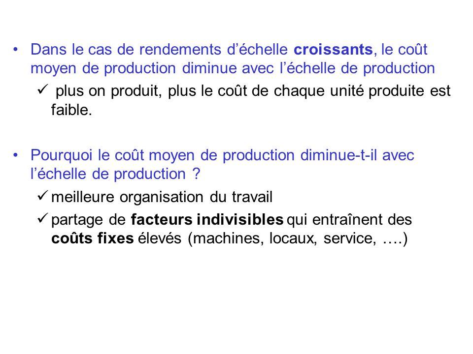 Dans le cas de rendements d'échelle croissants, le coût moyen de production diminue avec l'échelle de production
