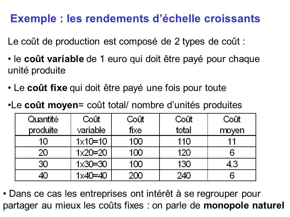 Exemple : les rendements d'échelle croissants