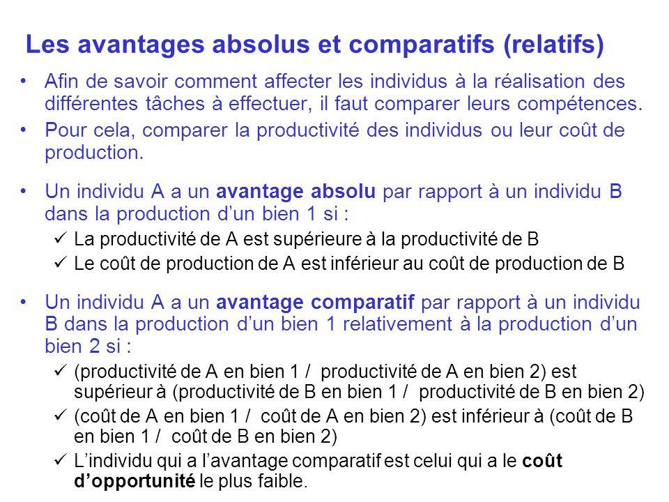 Les avantages absolus et comparatifs (relatifs)
