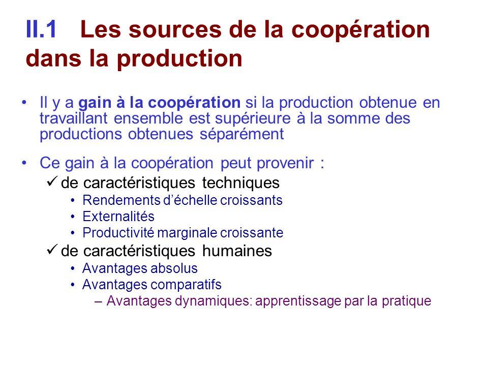 II.1 Les sources de la coopération dans la production