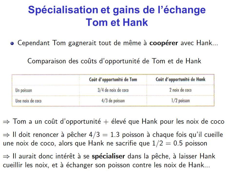 Spécialisation et gains de l'échange Tom et Hank