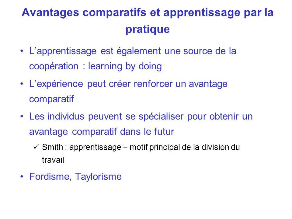 Avantages comparatifs et apprentissage par la pratique