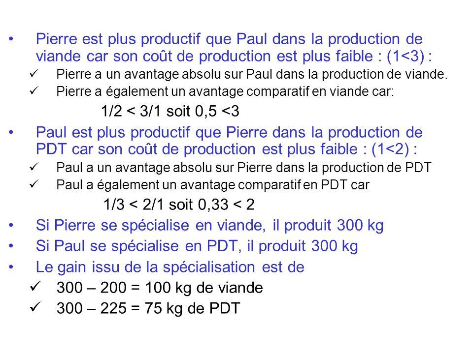 Si Pierre se spécialise en viande, il produit 300 kg
