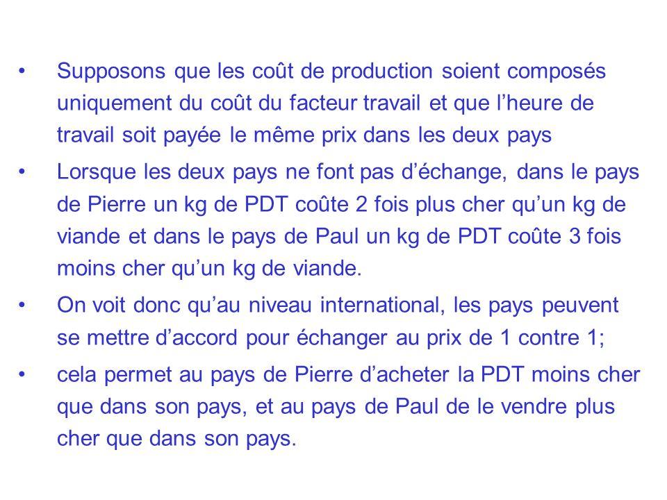 Supposons que les coût de production soient composés uniquement du coût du facteur travail et que l'heure de travail soit payée le même prix dans les deux pays