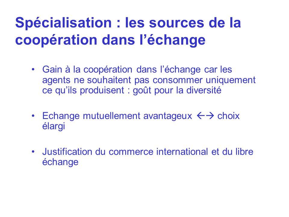 Spécialisation : les sources de la coopération dans l'échange