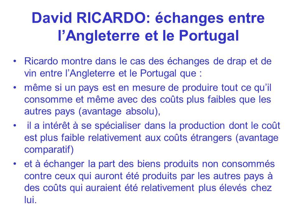 David RICARDO: échanges entre l'Angleterre et le Portugal
