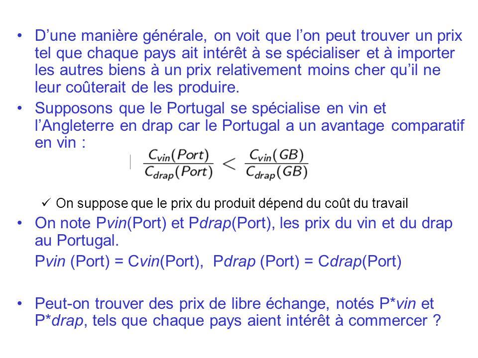 Pvin (Port) = Cvin(Port), Pdrap (Port) = Cdrap(Port)