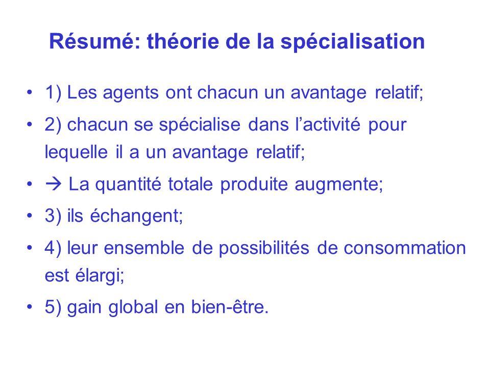 Résumé: théorie de la spécialisation