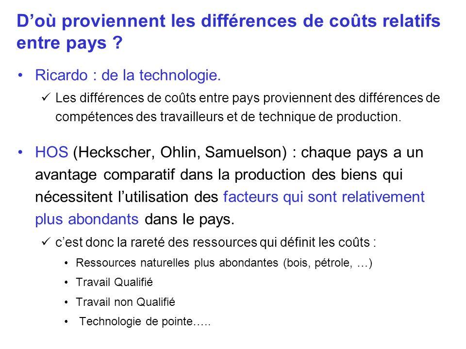 D'où proviennent les différences de coûts relatifs entre pays